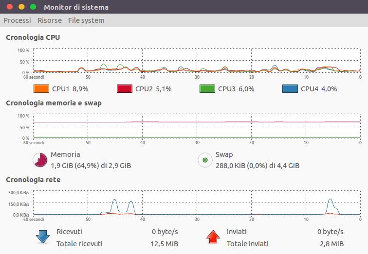 Ubuntu gestire lo swap (vm.swappiness)